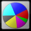 Circle File