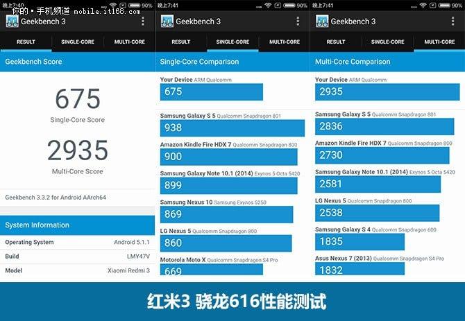 V testu Multi-Core poráží i Samsung Galaxy S5, ale v testu Jedno jádro propadá.
