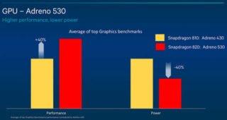 [TEST] Snapdragon 820 a Adreno 530 (HTC 10, Zenfone 3 a další..)   testy qualcomm snapdragon recenze 2 novinky