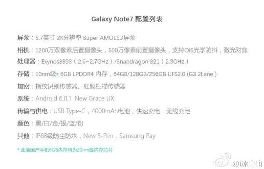 Specifikace Galaxy Note 7