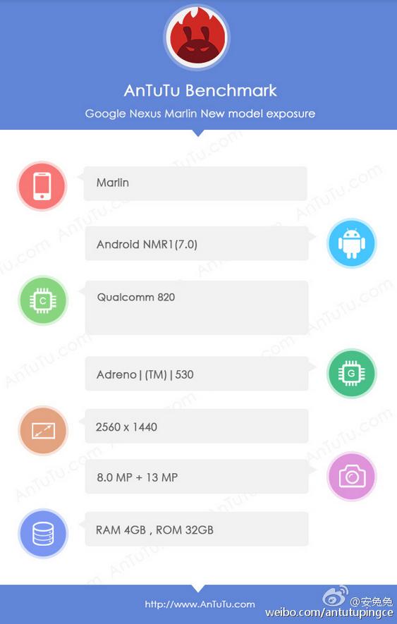 Google HTC Nexus Marlin