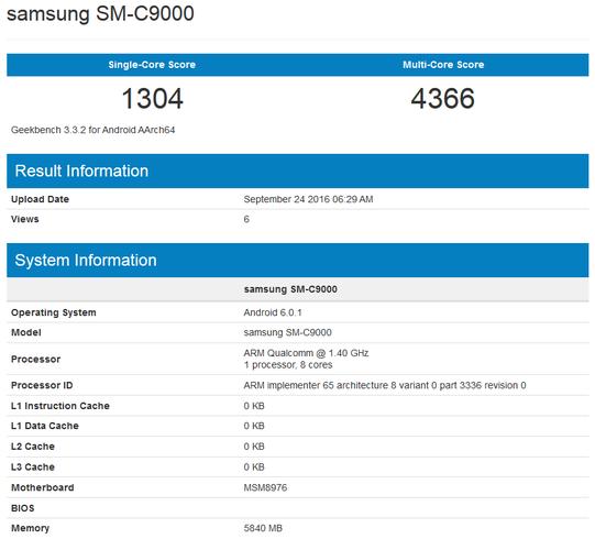 Samsung Galaxy C9 se 6 GB RAM na Geekbench testu