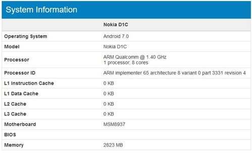 Specifikace Nokia D1C