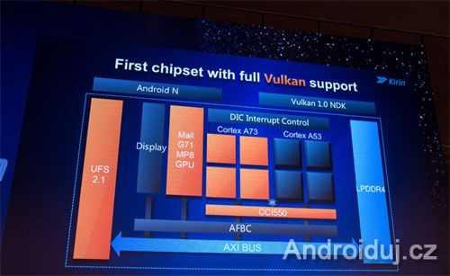 Kirin 960 představení, Huawei