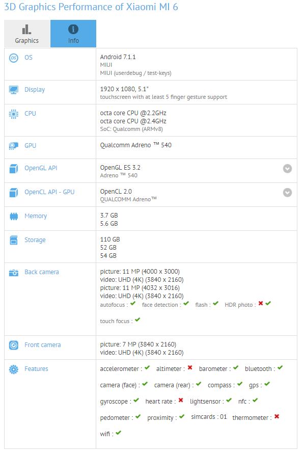 Test GFXBench Xiaomi Mi 6
