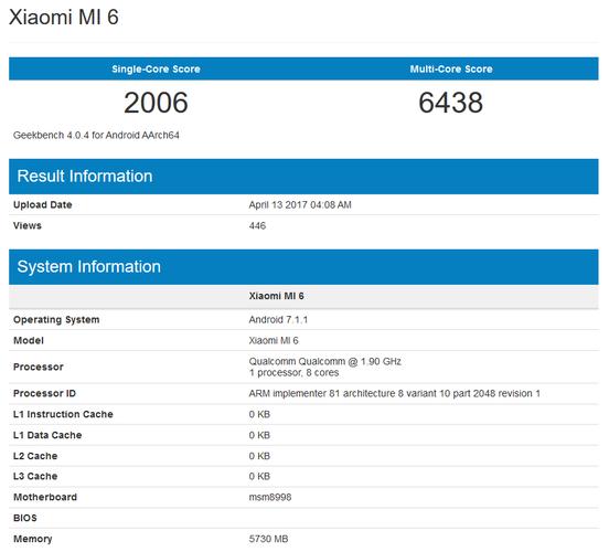 Xiaomi Mi 6 v testu