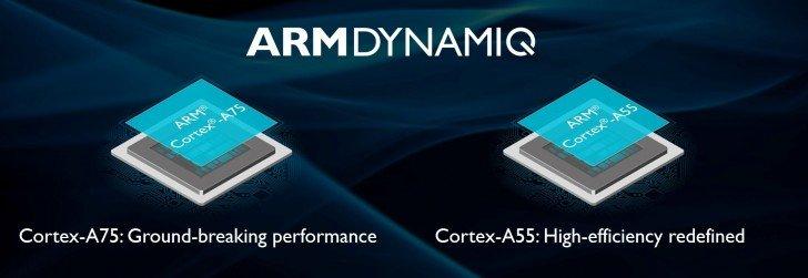 Cortex-A75, Cortex-A55