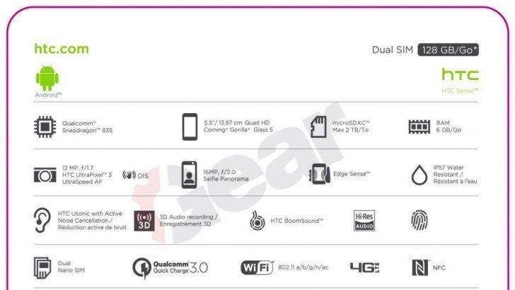 HTC U 11 specifikace