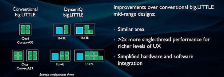 Umělá inteligence v procesoru