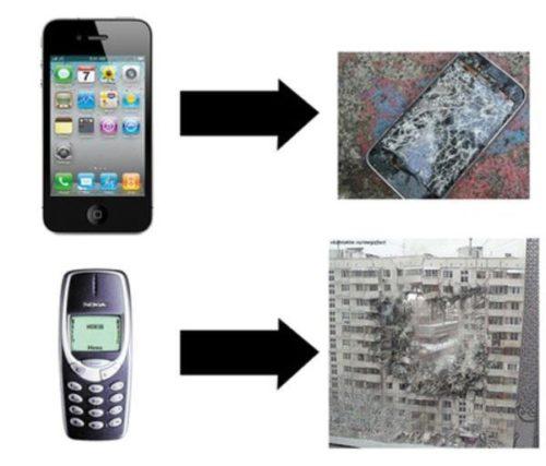 Nokia 3310 a její síla