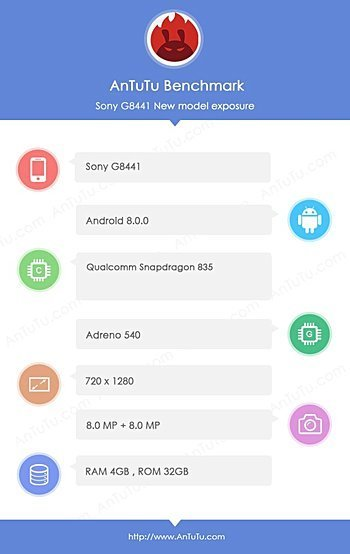 Sony G8441 AnTuTu test