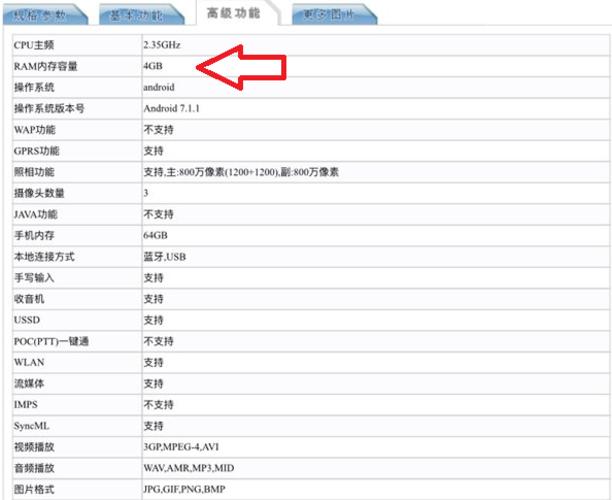 Samsung Galaxy Note se 4GB
