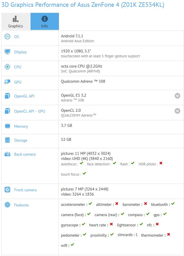 Asus ZenFone 4 na GFX Bench