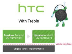 Android O na HTC U Ultra, U 11 a HTC U10