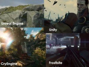 Jak vytvořit android hru, kde začít? Co je to herní engine?