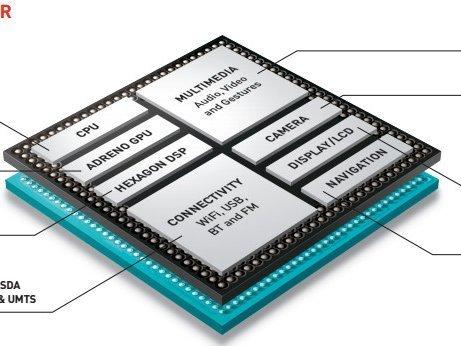 Co je to čip / SoC - system on chip