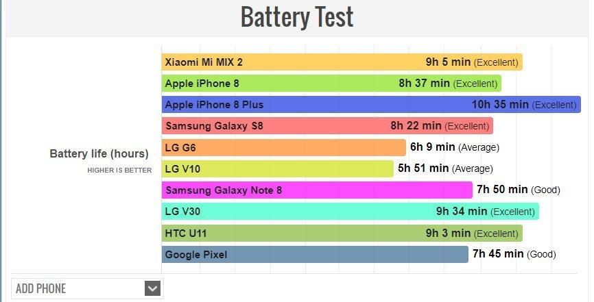 Battery Mi Mix 2