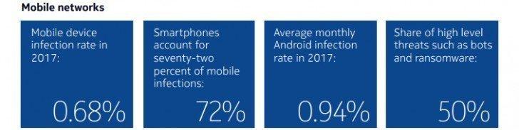 Nokia zpráva