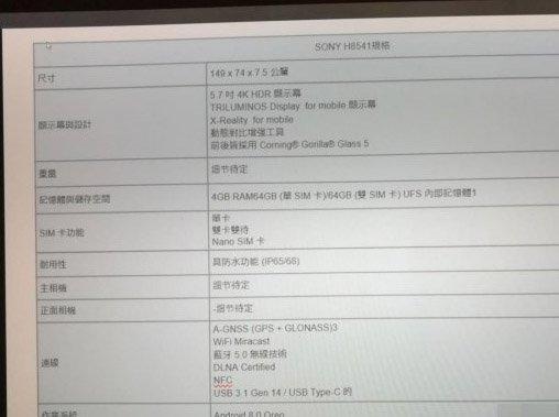 Nový vlajkový telefon od Sony a jeho specifikace