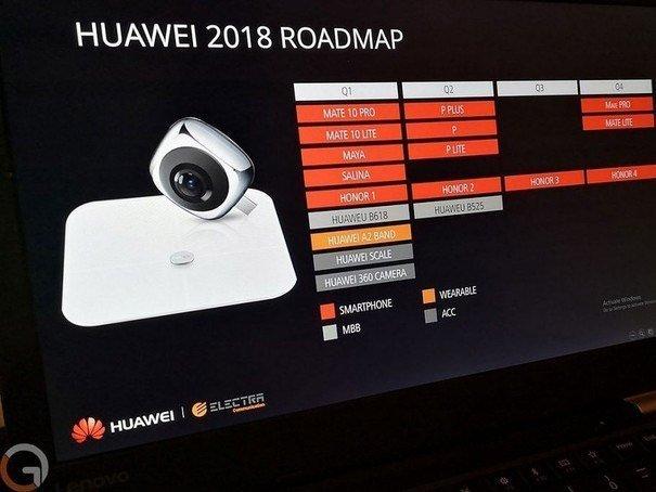 Huawei's 2018 roadmap