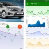 Aplikace MyFuelLog2 – Údržba automobilu