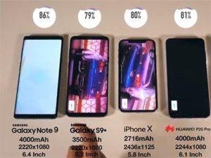 Test mobilnich telefonu a jejich vydrz