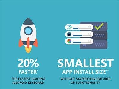 Aplikace SwiftKey doznala velkého zlepšení