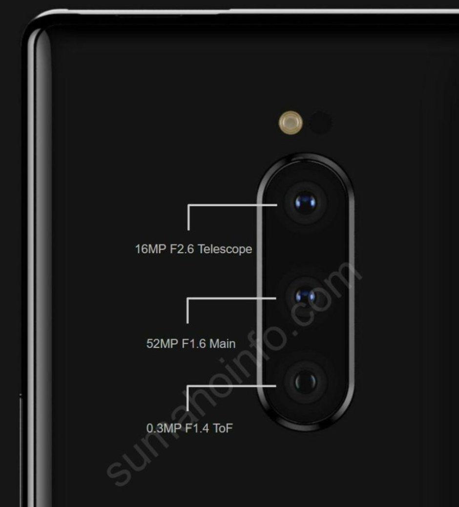 Sony Xperia XZ4 fotoaparát