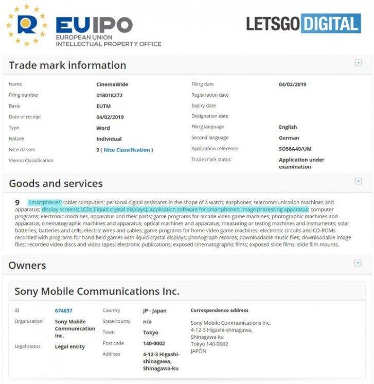 EU ochranná známka