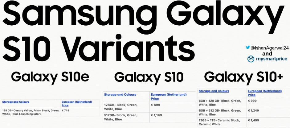 Samsung Galaxy S10 a jeho ceny