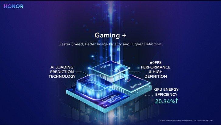 Gaming + mód