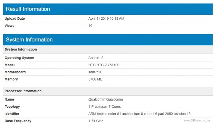 HTC na Geekbench