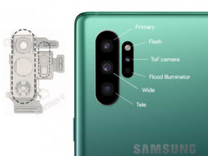 Jak bude vypadat uspořádání kamery u Note 10?