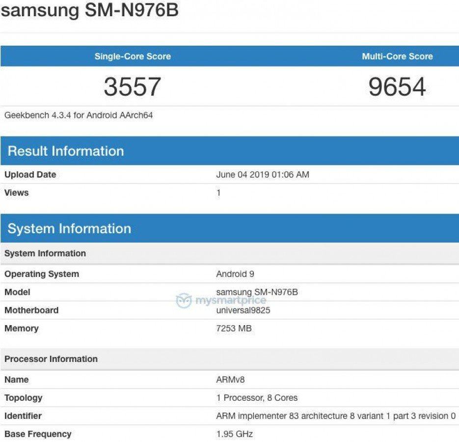 Samsung Galaxy Note 10 - nižší varianta