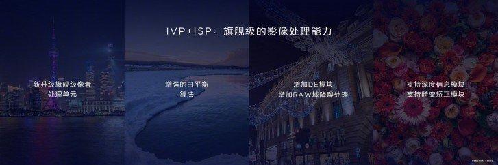 Huawei Kirin 810 IVP a ISP