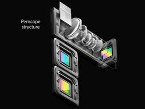Periskopická kamera Xiaomi