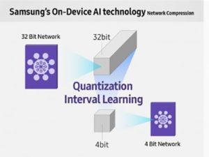 Samsung odhalil novou technologií umělé inteligence