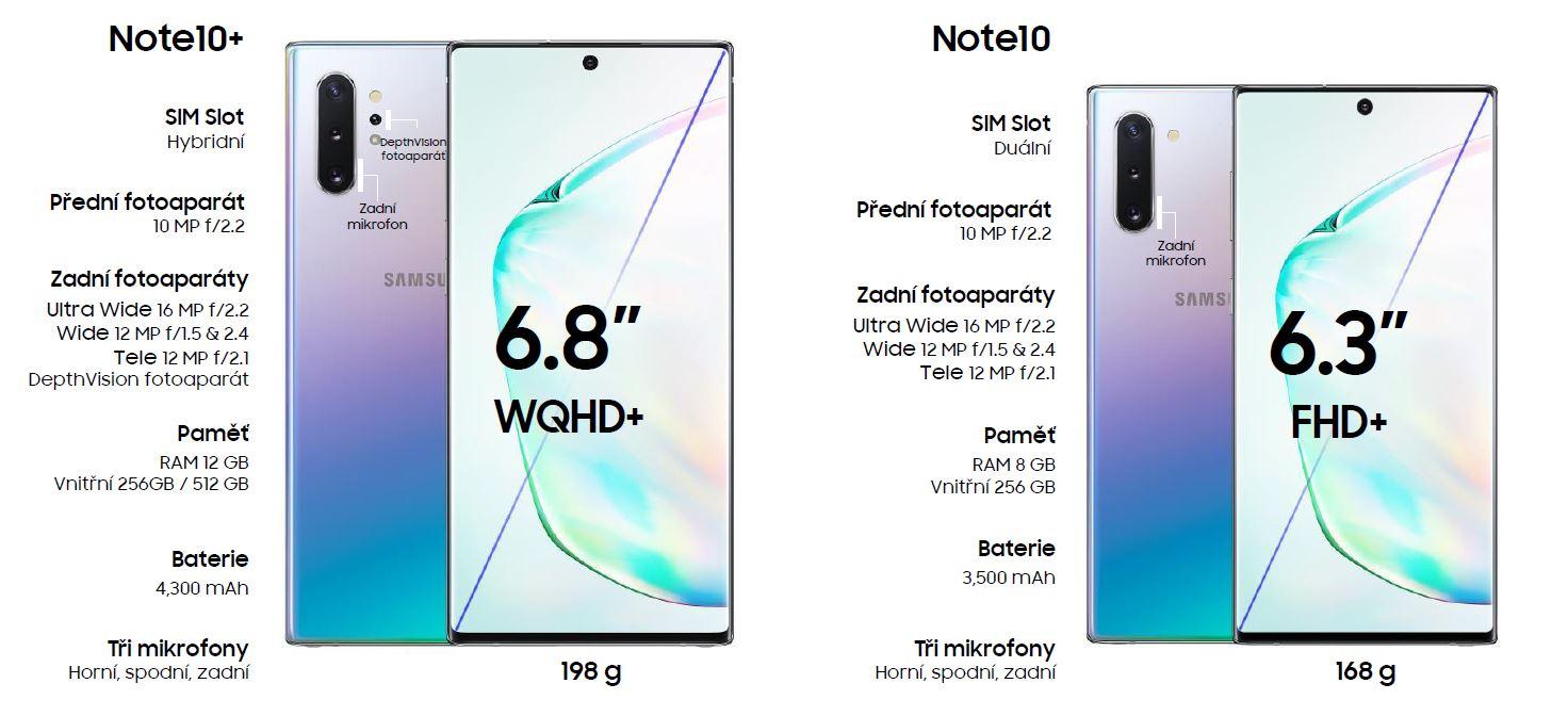 Srovnání Note 10 vs Note 10+