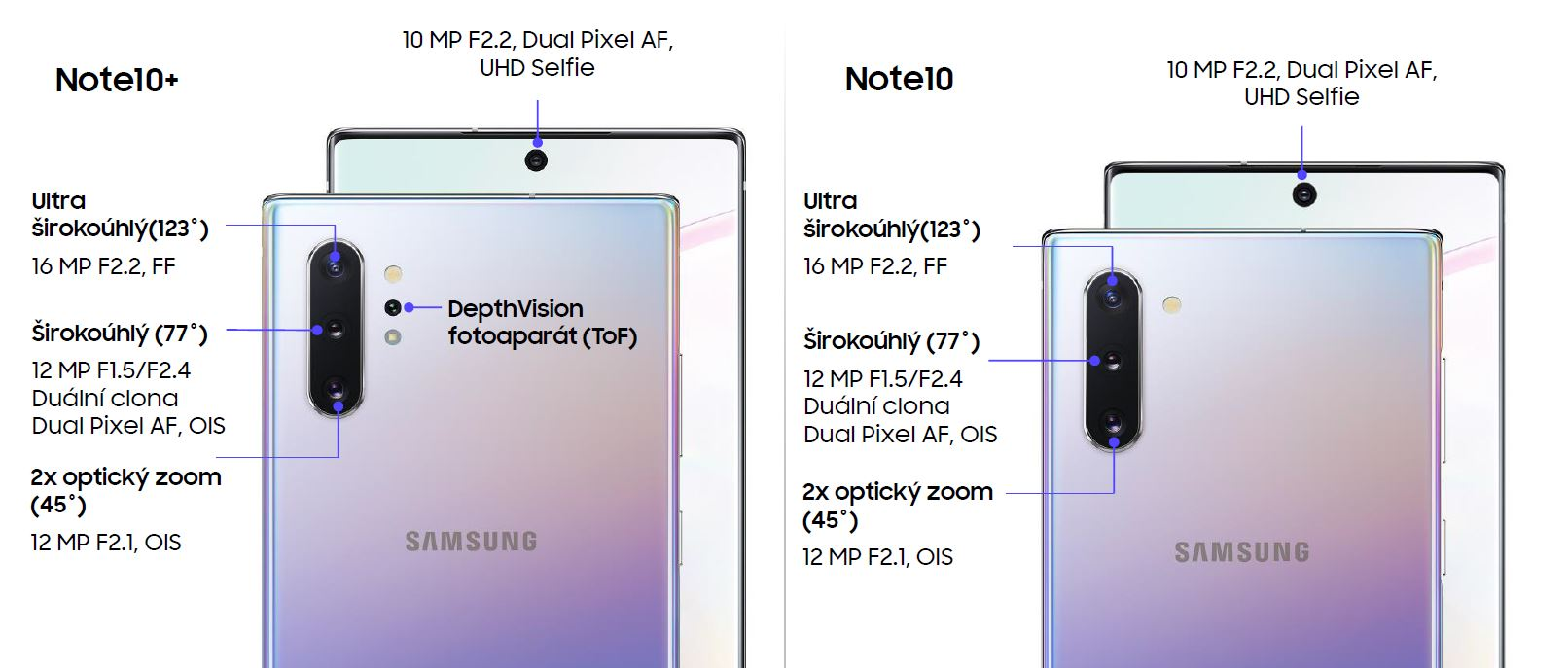 Srovnání kamery Note 10 vs Note 10 +