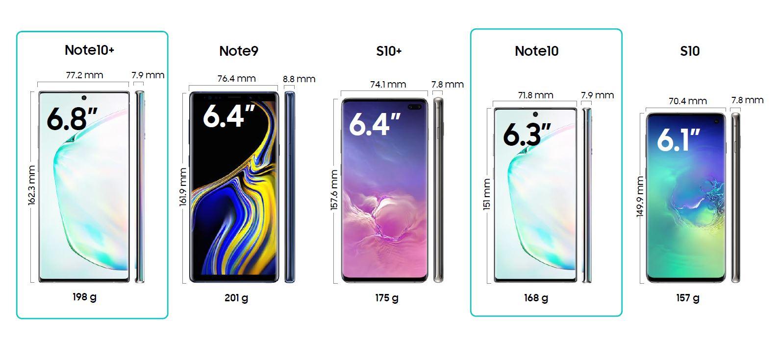 Srovnání velikosti Note 10 s ostatními telefony Samsung