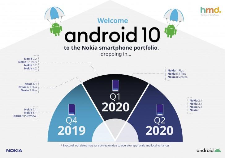 Road mapa Nokia