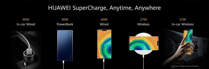 Huawei rychlé bezdrátové nabíjení