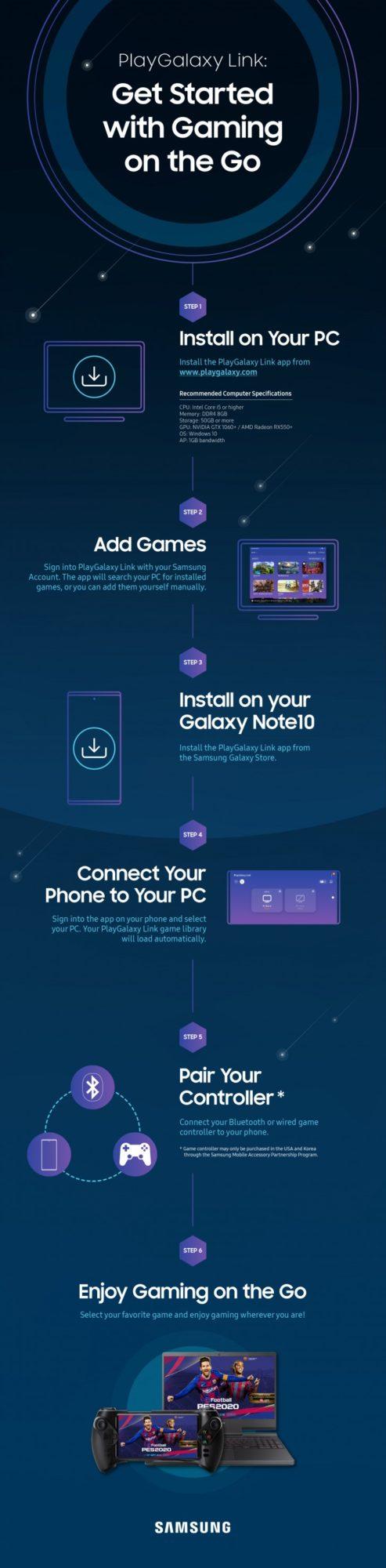 Samsung Galaxy S10 PlayLink