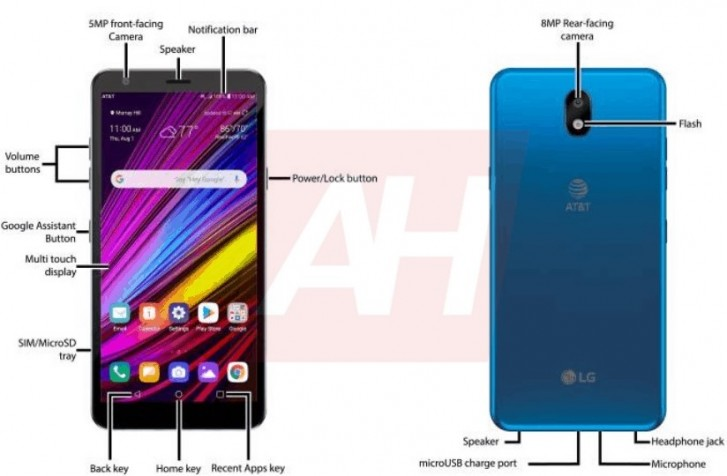 LG Neon Plus