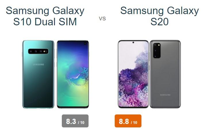 Porovnejte telefony a nakupte