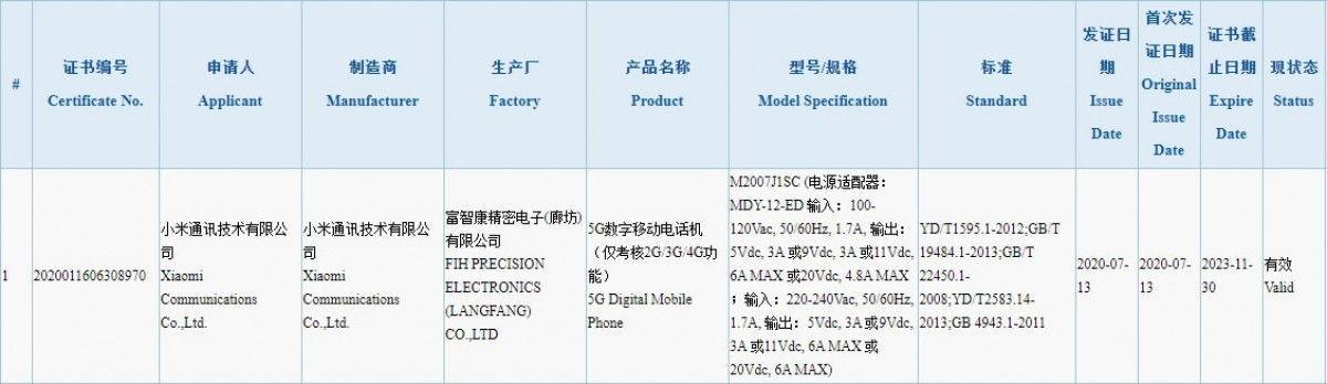 Xiaomi telefon s rychlou nabíječkou