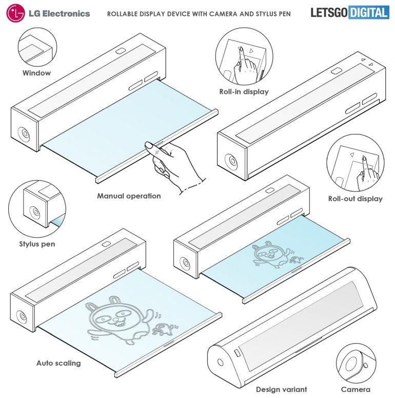 LG zobrazovací zařízení
