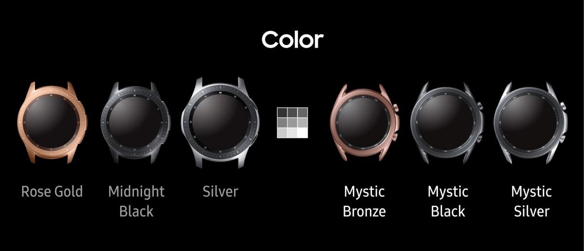 Galaxy Watch barvy